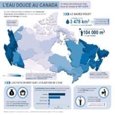 Canada – eau douce (1971-2013) • Carte • PopulationData.net