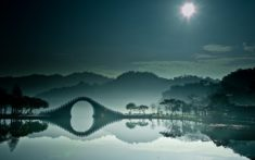 Chinese park – Most Beautiful Picture