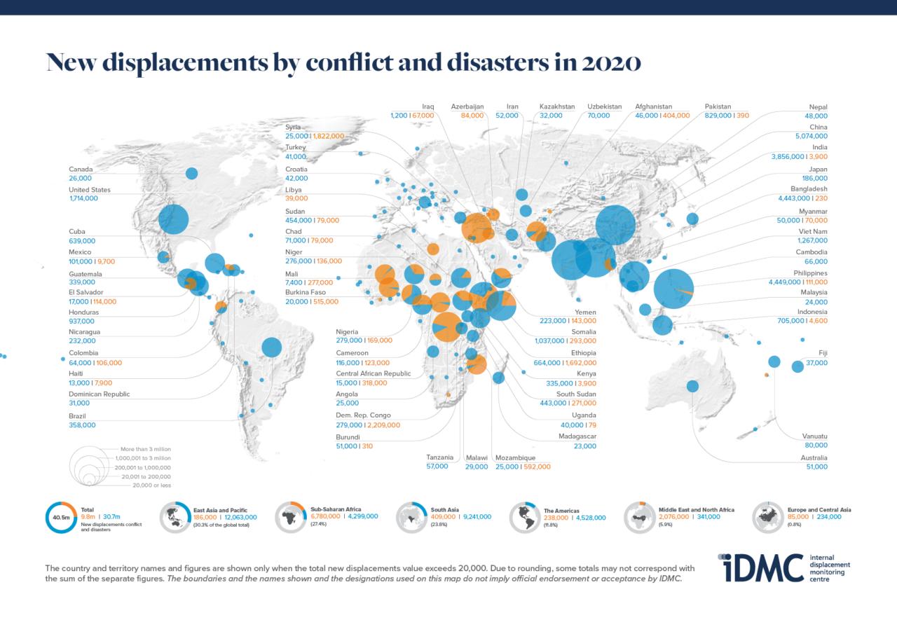 55 millions de déplacés dans le monde en 2020 • PopulationData.net